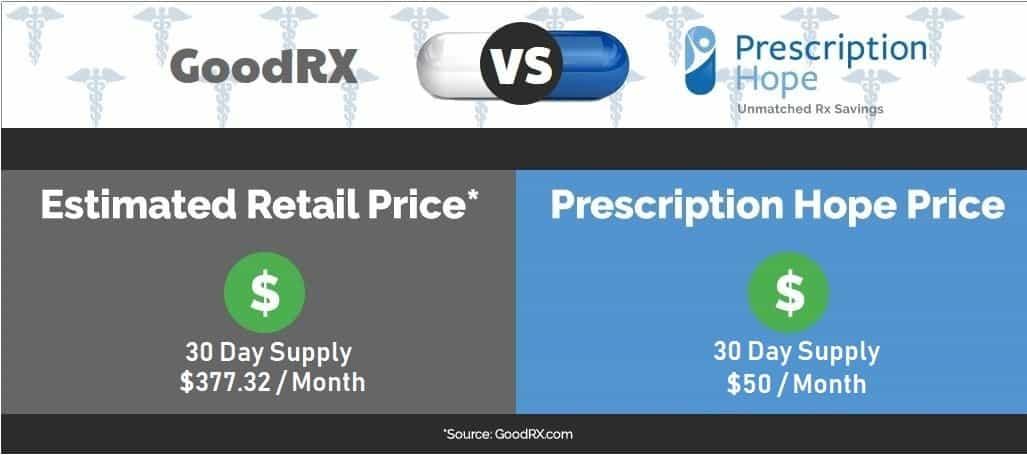 Concerta Coupon (Methylphenidate HCL) - $50 Per Month Total