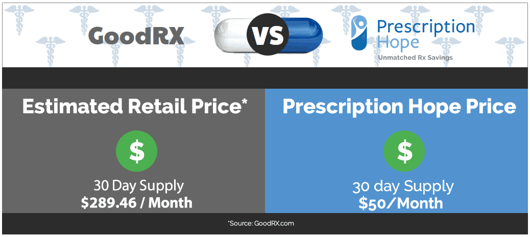 trintellix cost price medication