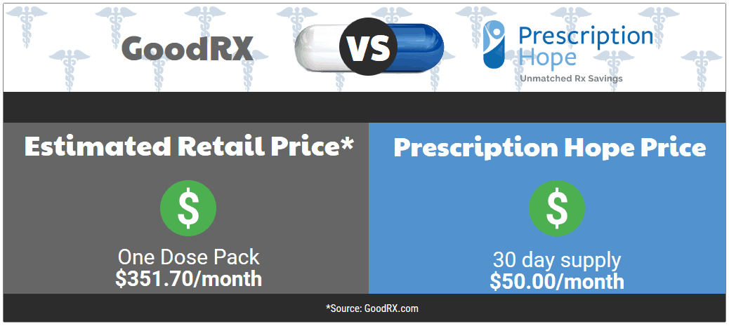 Propranolol coupon card generic price