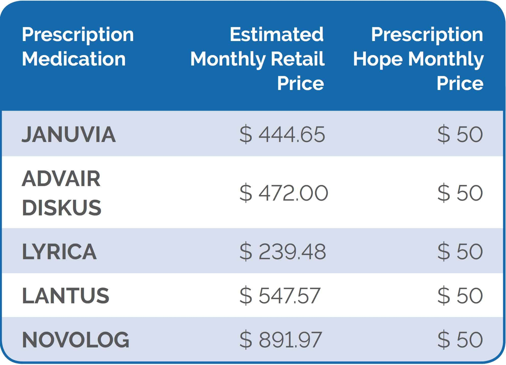 namenda medication generic cost