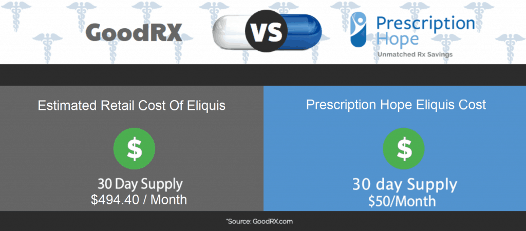 eliquis coupon