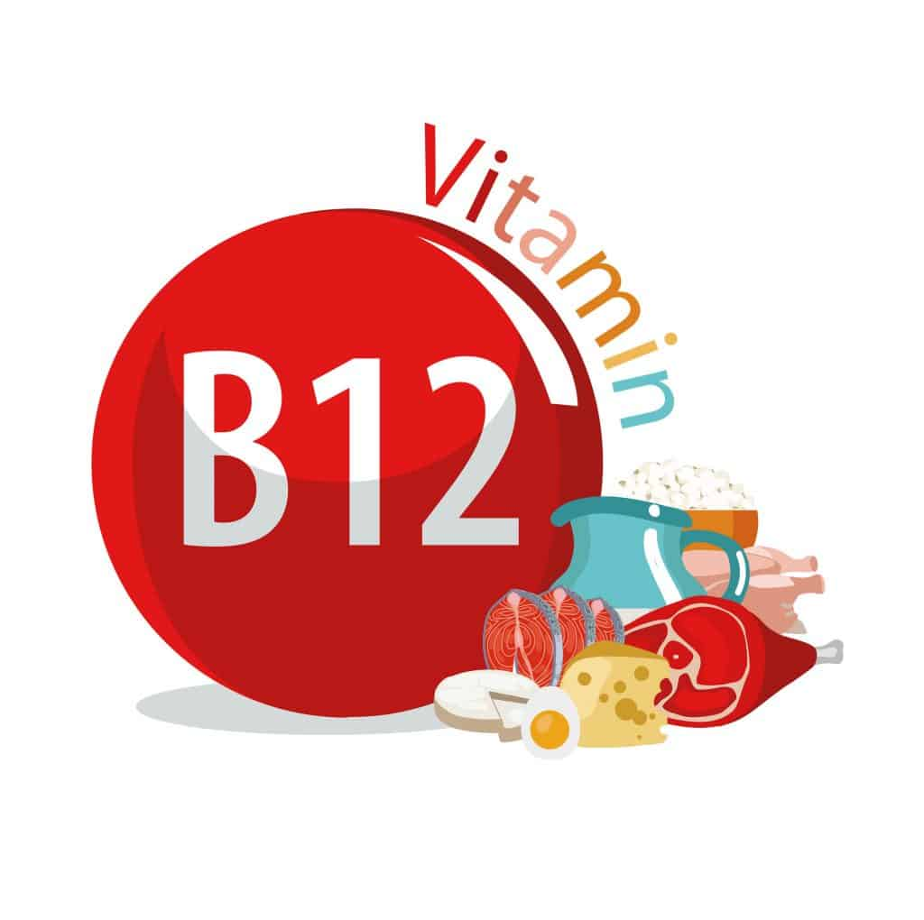 Diabetes and B12 Deficiency