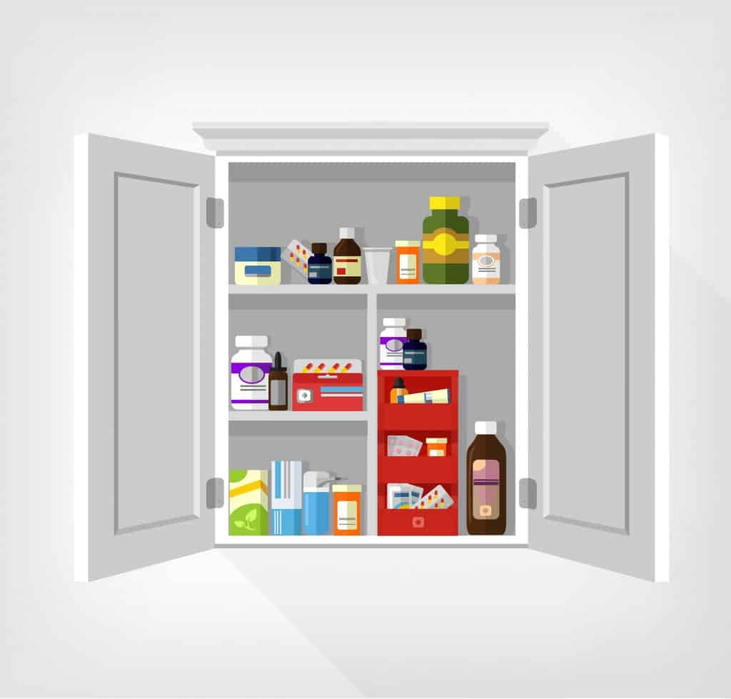 Returning Unused Medications to the Pharmacy
