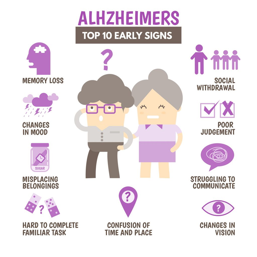 Can You Prevent Alzheimer's