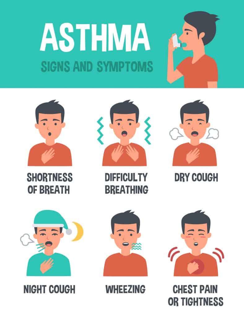 Do You Need an Inhaler