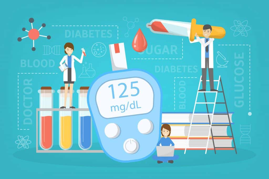 What Causes Your Blood Sugar to Rise