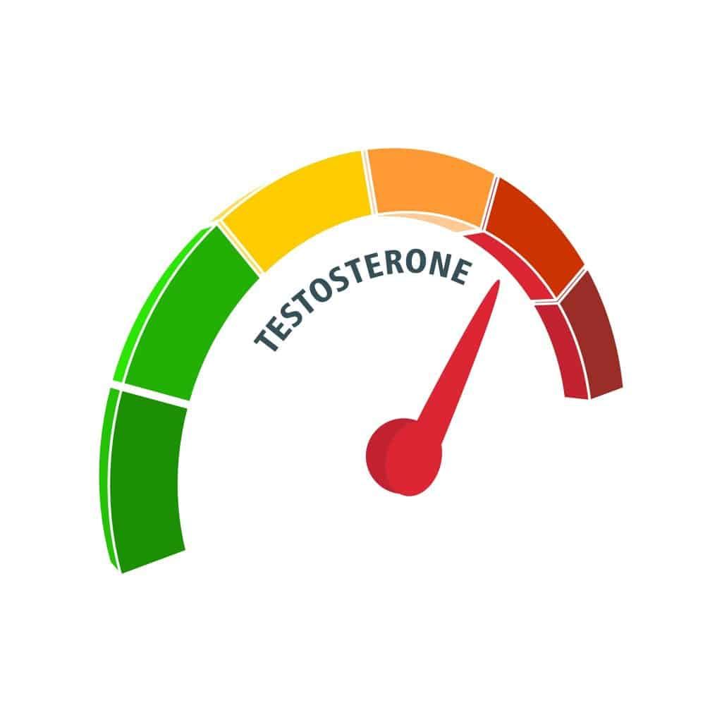 Testosterone and High Iron Levels