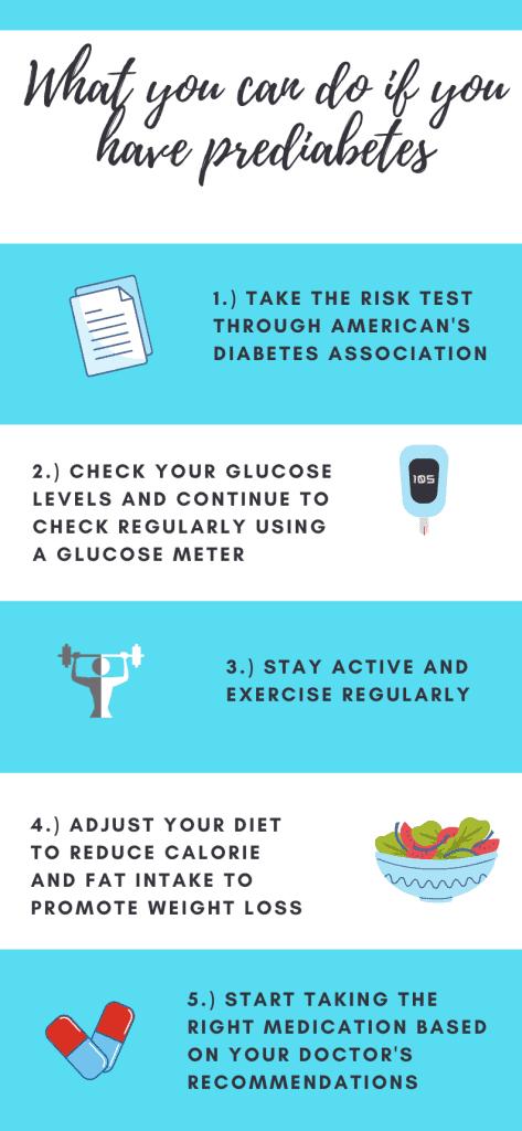 Does Prediabetes Go Away