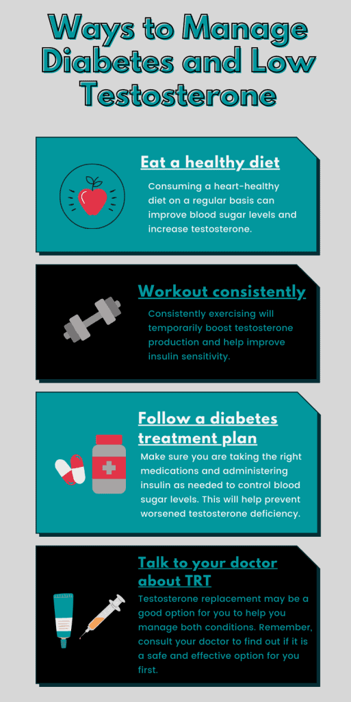 Diabetes and low testosterone